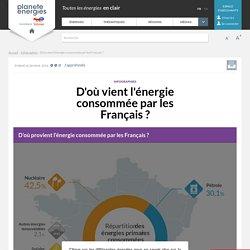 D'où vient l'énergie consommée par les Français ?