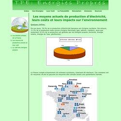 Moyens actuels de production d'électricité