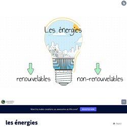 les énergies by arielle.merlo94 on Genially