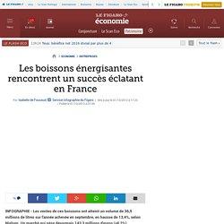 Les boissons énergisantes rencontrent un succès éclatant en France
