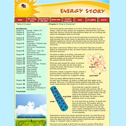 The Energy Story - What Is Electricity?