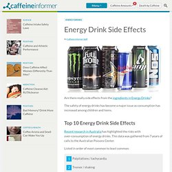 Energy Drink Side Effects