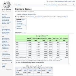 Energy in France - Wikipedia