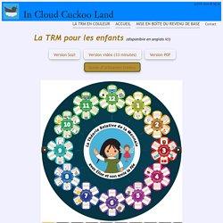 La TRM pour les enfants - Présentation animée par le logiciel libre Sozi