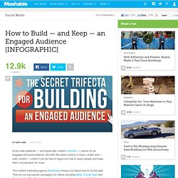 How to Build -- and Keep -- an Engaged Audience [INFOGRAPHIC]