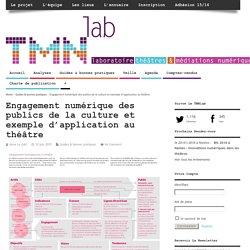 Engagement numérique des publics de la culture et exemple d'application au théâtre