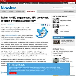 Twitter is 62% engagement, 38% broadcast, according to Brandwatch study