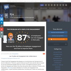 Les 10 piliers de l'engagement des collaborateurs