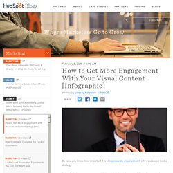 How to Get More Engagement With Your Visual Content [Infographic]