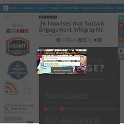 26 Impulses that Sustain Engagement Infographic