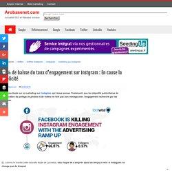 66% de baisse du taux d'engagement sur Instgram. La publicité en cause ?