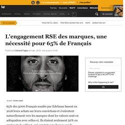 L'engagement RSE des marques, une nécessité pour 65% de Français