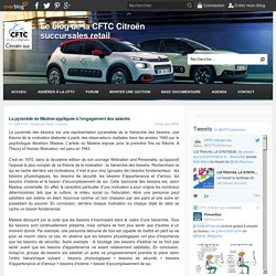 La pyramide de Maslow appliquée à l'engagement des salariés - Le blog de la CFTC Citroën succursales retail