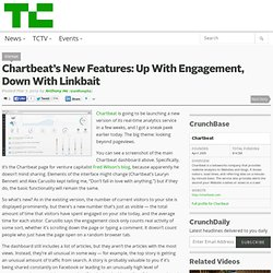 Chartbeat's New Features: Up With Engagement, Down With Linkbait