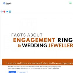 Facts About Engagement Rings and Wedding Jewelry By Bespoke Forever London