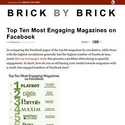 Top Ten Most Engaging Magazines on Facebook