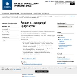 Engelska åk 6 - Nationella prov i främmande språk, Göteborgs universitet