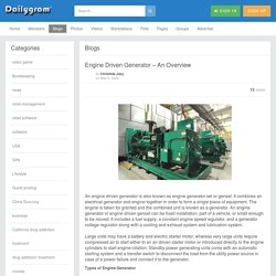 Engine Driven Generator – An Overview
