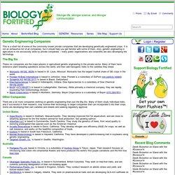 Genetic Engineering Companies