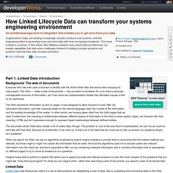How Linked Lifecycle Data can transform your systems engineering environment