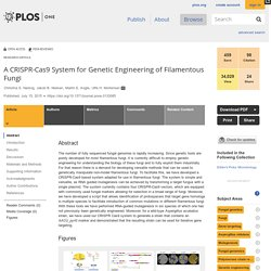 A CRISPR-Cas9 System for Genetic Engineering of Filamentous Fungi