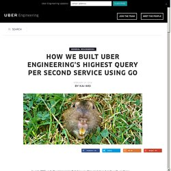How We Built Uber Engineering's Highest Query per Second Service Using Go - Uber Engineering Blog