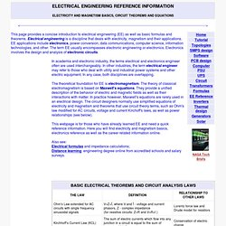Electrical Engineering Information: Online Reference, Theorems, Jobs