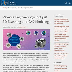 Reverse Engineering is not just 3D Scanning and CAD Modeling