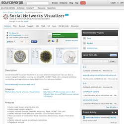 Download Social Networks Visualizer software for free