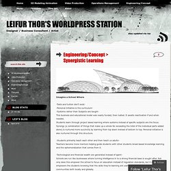 -ISEE An Education Model for the 21 Century « Leifur Thor's WorldPress Station