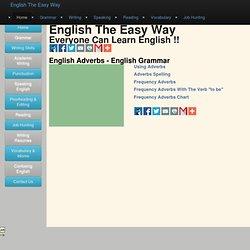 English Adverbs - English Grammar - English The Easy Way