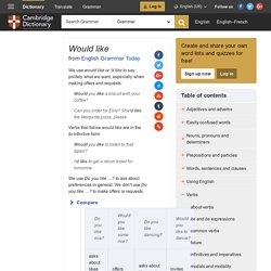 Would like - English Grammar Today - Cambridge Dictionary