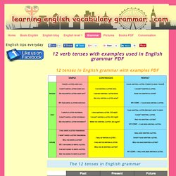 12 verb tenses English grammar PDF - Learning English vocabulary and grammar