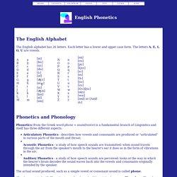 English Phonetics