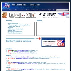 English Tenses: a summary —[Multimedia-English: grammar]