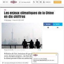 Les enjeux climatiques de la Chine en dix chiffres