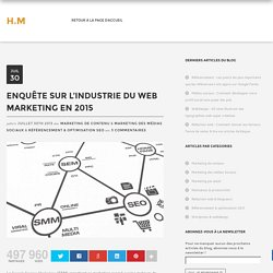 Enquête sur l'industrie du web marketing en 2015