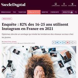 Enquête : 82% des 16-25 ans utilisent Instagram en France en 2021