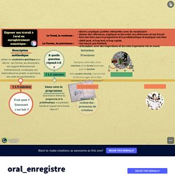 oral_enregistre by Corinne Bourdenet Vicaire on Genially