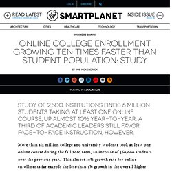 Online college enrollment growing ten times faster than student population: study