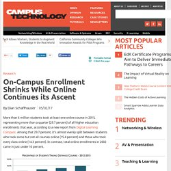 On-Campus Enrollment Shrinks While Online Continues its Ascent