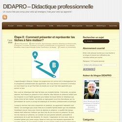 DIDAPRO - Didactique professionnelle