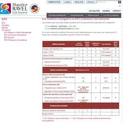 Les matières enseignées en BTS Commerce International - Cité Scolaire Maurice Ravel, Paris