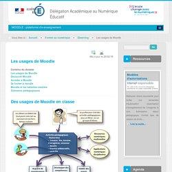 E_enseignement - Elearning - Former au numérique - DANE Nice