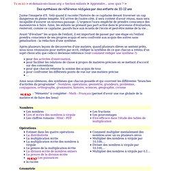 Des synthèses de référence rédigées par des enfants sur toutes les matières du 4ème cycle (10-12 ans) de l'enseignement fondamental.