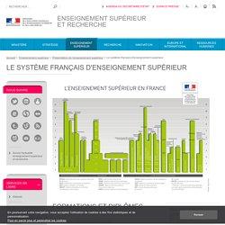 Le système français d'enseignement supérieur - ESR ...