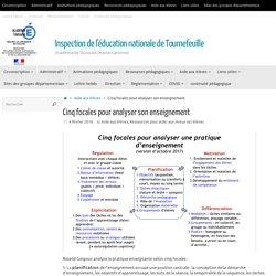 Cinq focales pour analyser son enseignement – Inspection de l'éducation nationale de Tournefeuille