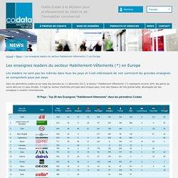 Les enseignes leaders du secteur Habillement-Vêtements (*) en Europe