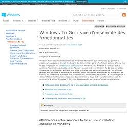 Windows To Go: vue d'ensemble des fonctionnalités