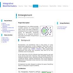 Integrative Bioinformatics